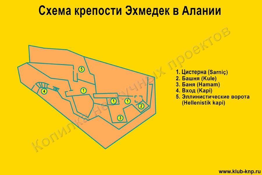 Схема крепости Эхмедек